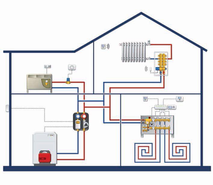 схема отопления дома с теплым полом